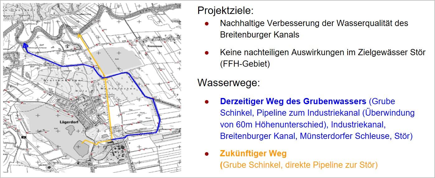 Projekt Pipeline zur Stör 01